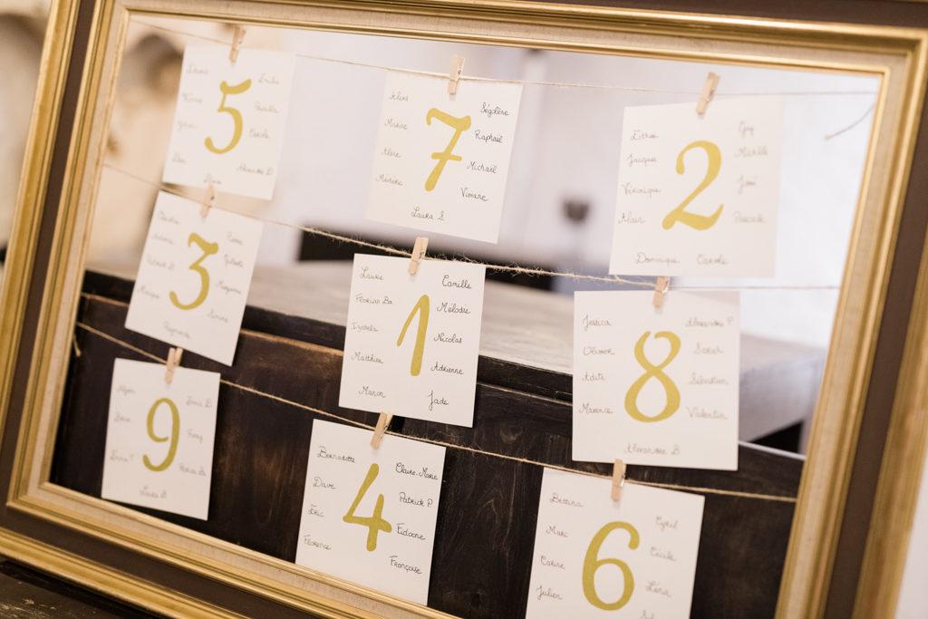 Plan de table de mariage pour placer les invités